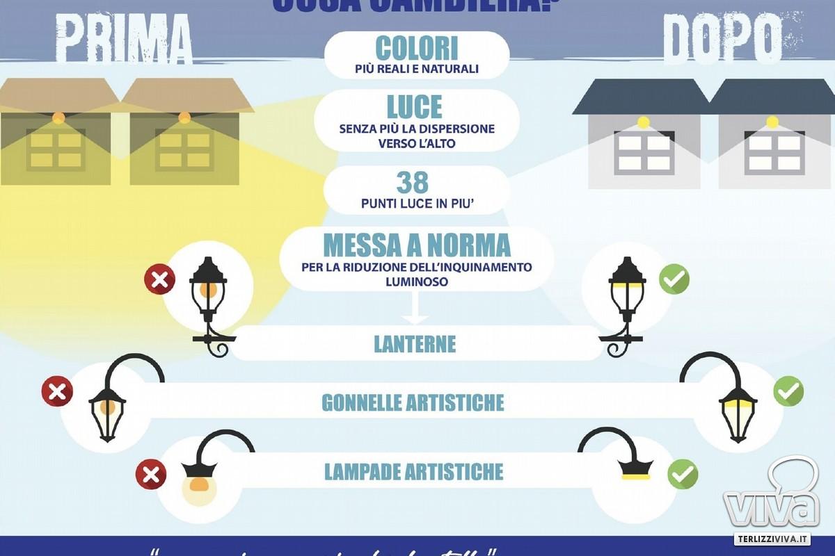 card infografica pubblica illuminazione terlizzi