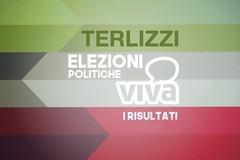 Elezioni, risultati definitivi di Terlizzi candidato per candidato