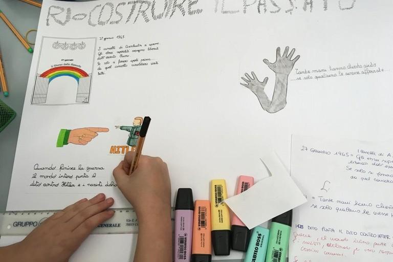 Il cartellone disegnato dagli alunni